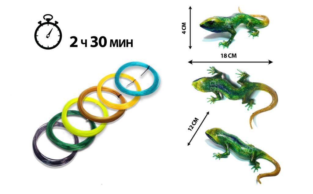 Инфорграфика ящерицы 3D ручкой