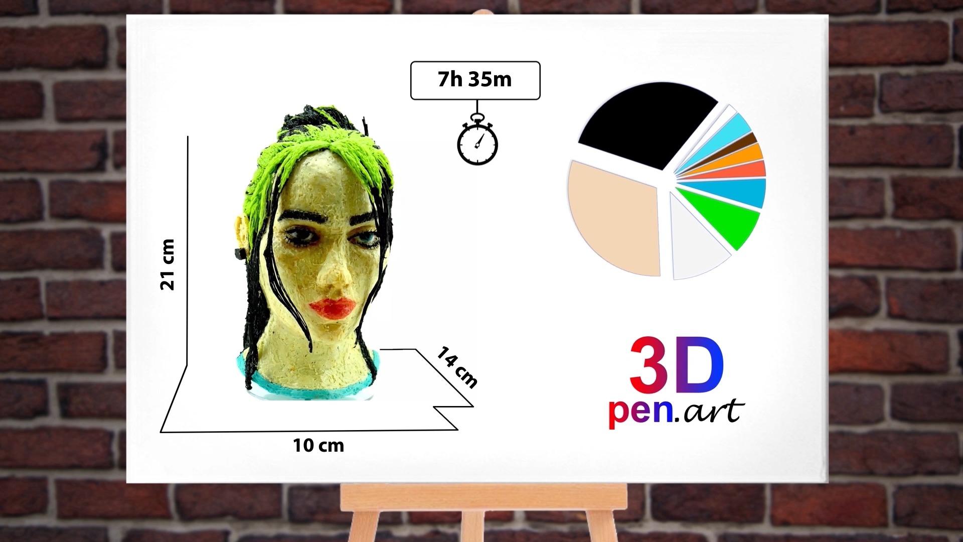 Билли Айлиш 3D ручкой. Инфографика