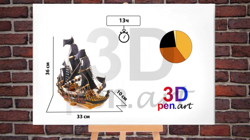 Корабль 3D ручкой. Инфографика