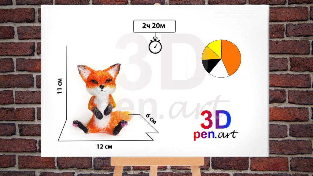 Лисёнок 3D ручкой. Инфографика