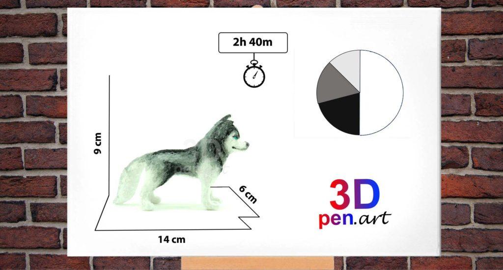 Хаски 3D ручкой. Инфографика
