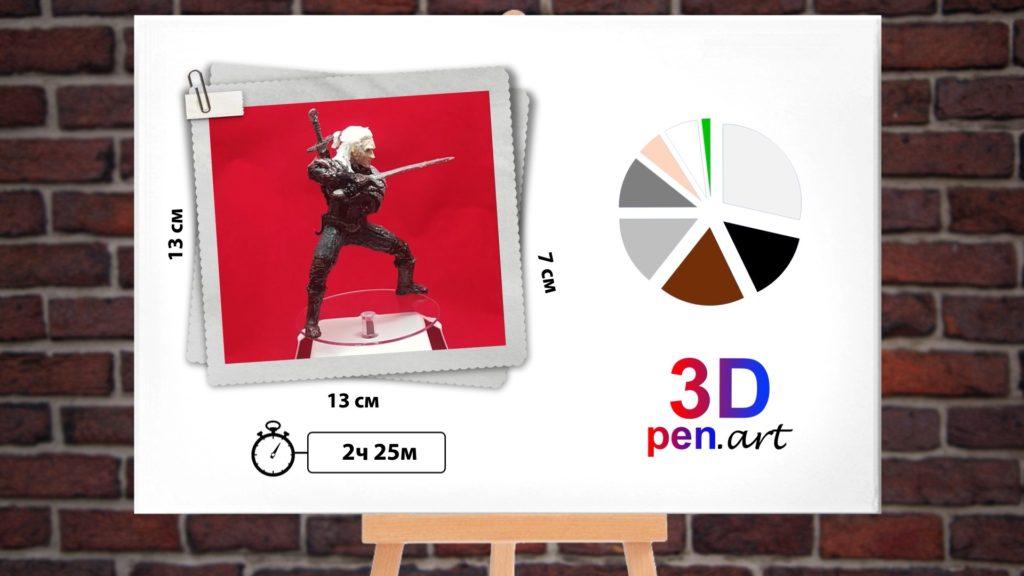 Ведьмак 3D ручкой. Инфографика