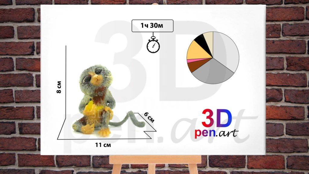 Обезьяна 3D ручкой. Инфографика