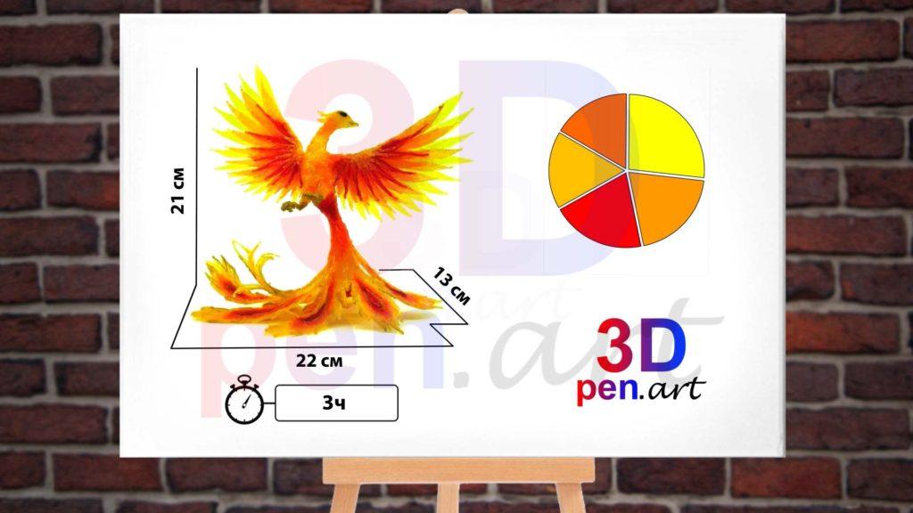 Феникс 3D ручкой. Инфографика