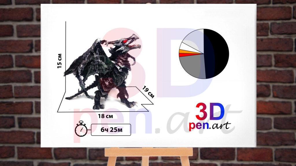 Дракон 3D ручкой. Инфографика