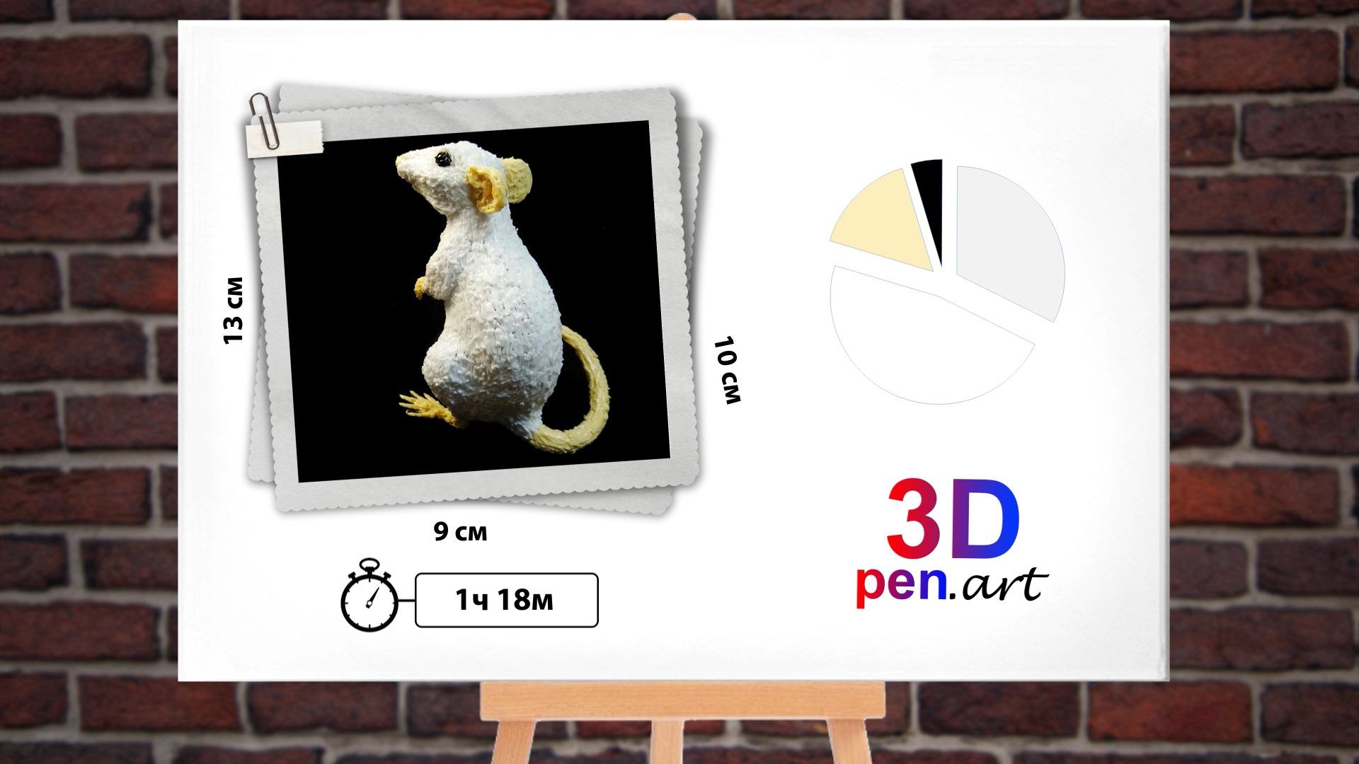 Крыса 3D ручкой. Инфографика